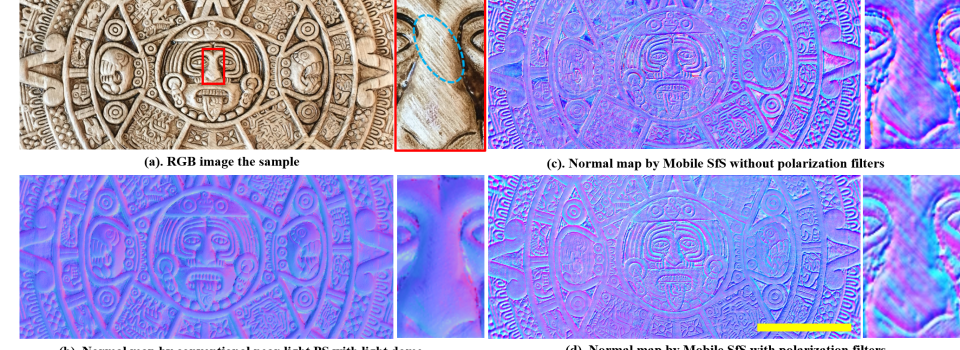 Surface normal for the plaster replica of an Aztec calendar stone